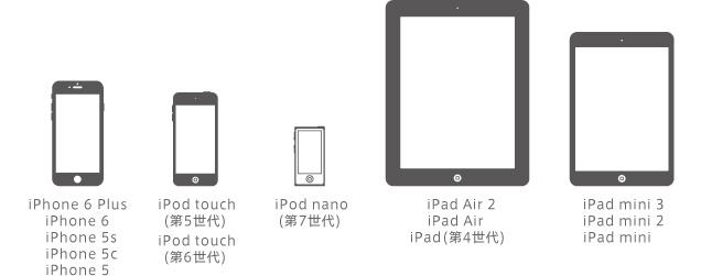 iPhone 6 Plus、iPhone 6、iPhone 5s、iPhone 5c、iPhone 5、iPad Air 2、iPad Air、iPad(第4世代)、iPad mini 3、iPad mini 2、iPad mini、iPod touch(第5世代)、iPod nano(第7世代)