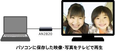 パソコンに保存した映像・写真をテレビで再生