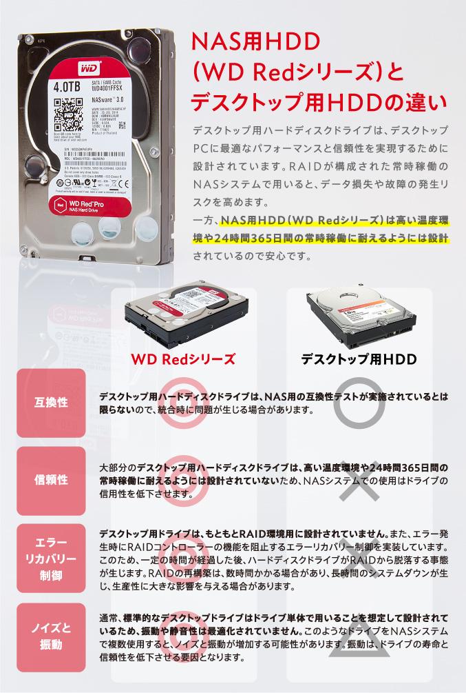 NAS用HDD(WD Redシリーズ)とデスクトップ用HDDの違い