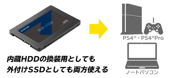 換装だけではなく外付けSSDとしても使える