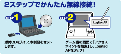 http://www.logitec.co.jp/products/wlan/lanw300nu2s/img/lanw300nu2s_2step.jpg